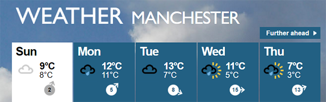 Our weather this week. Anyone want to give me a ticket to the Caribbean?