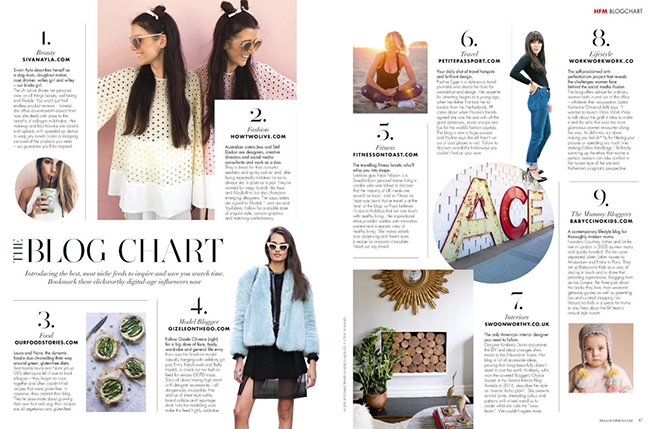 Hello Magazine feature blog chart