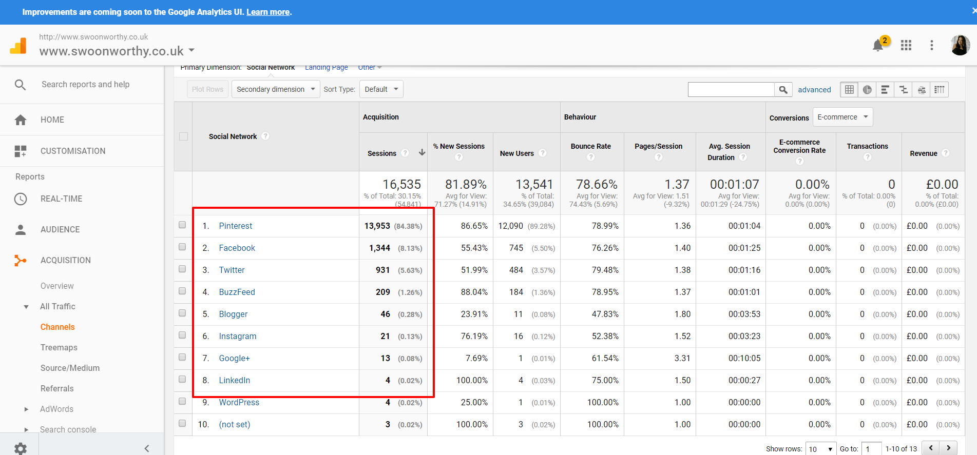 Acquisition Overview Google Analytics for Bloggers 3