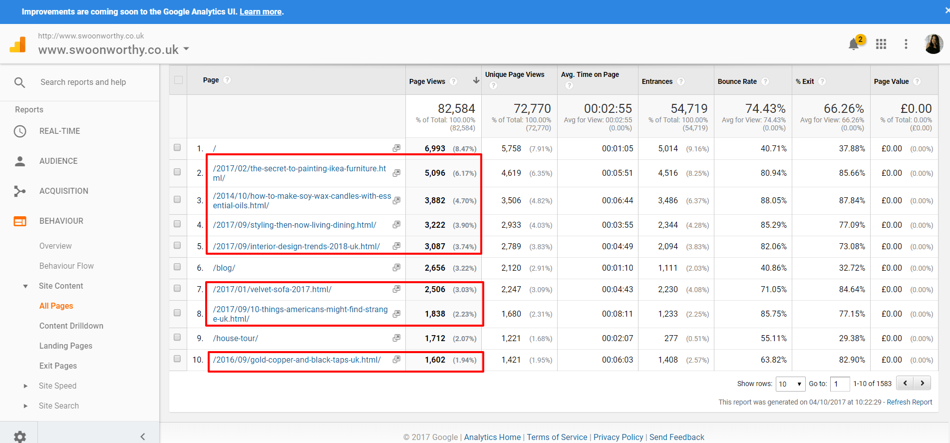 Pages Behaviour Drilldown Google Analytics for Bloggers 2