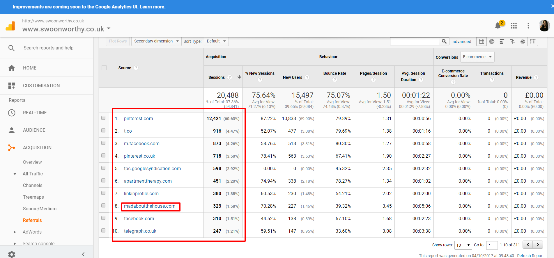 Referral Traffic Google Analytics for bloggers 2