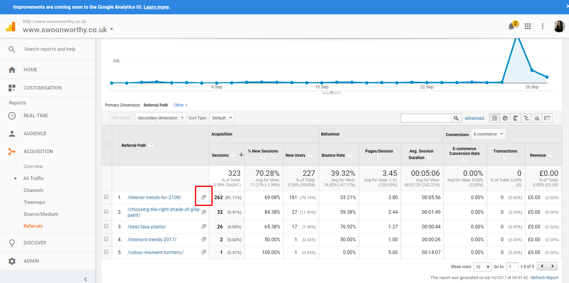 Referral Traffic Google Analytics for bloggers 3