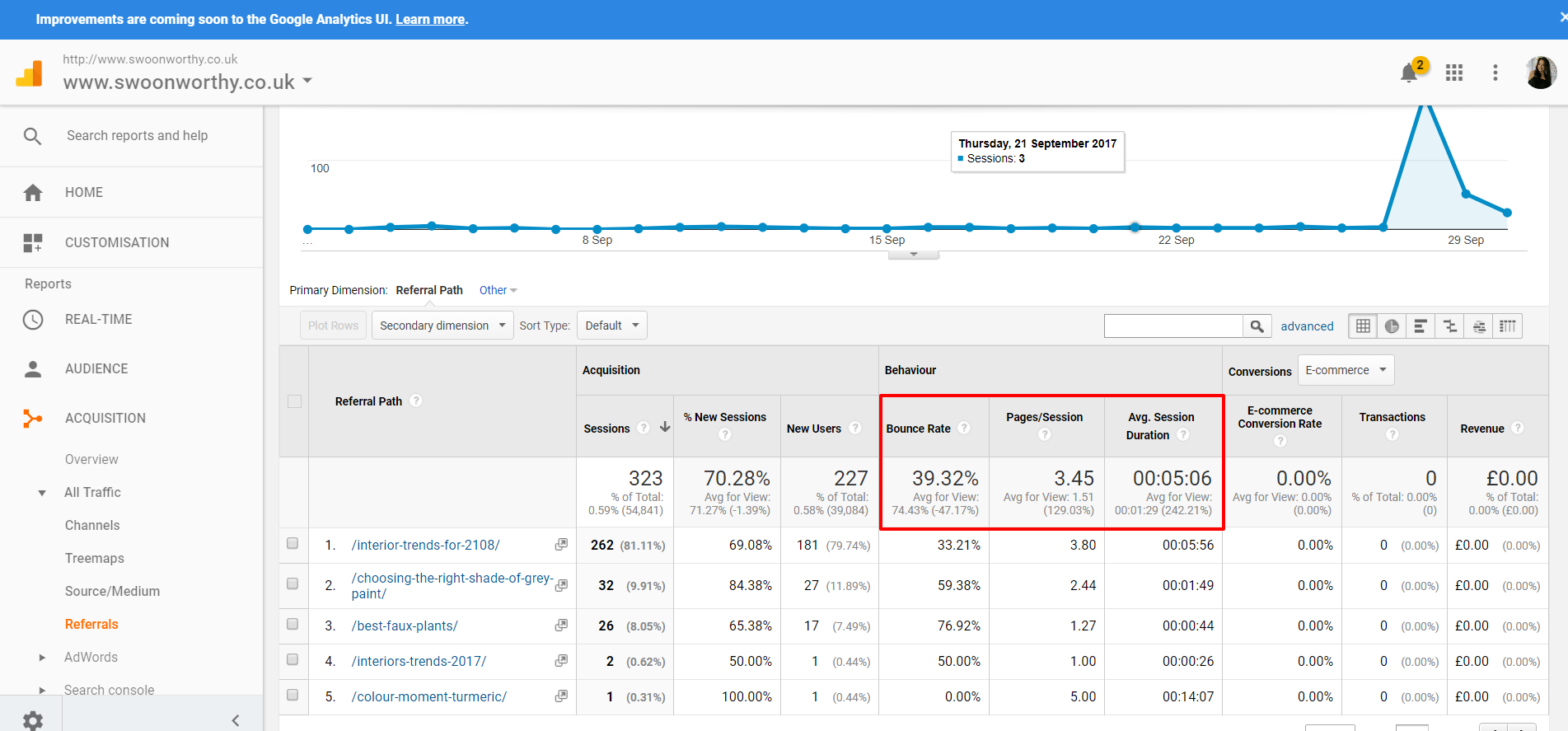 Referral Traffic Google Analytics for bloggers 4