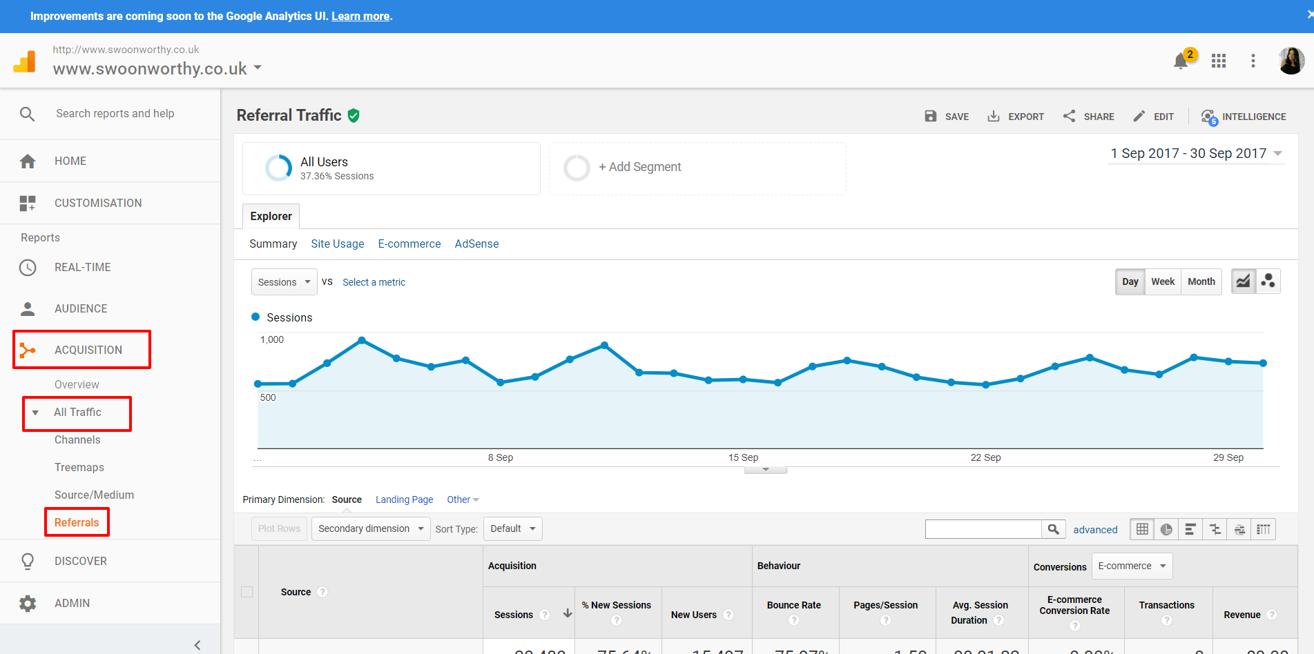 Referral Traffic Google Analytics for bloggers