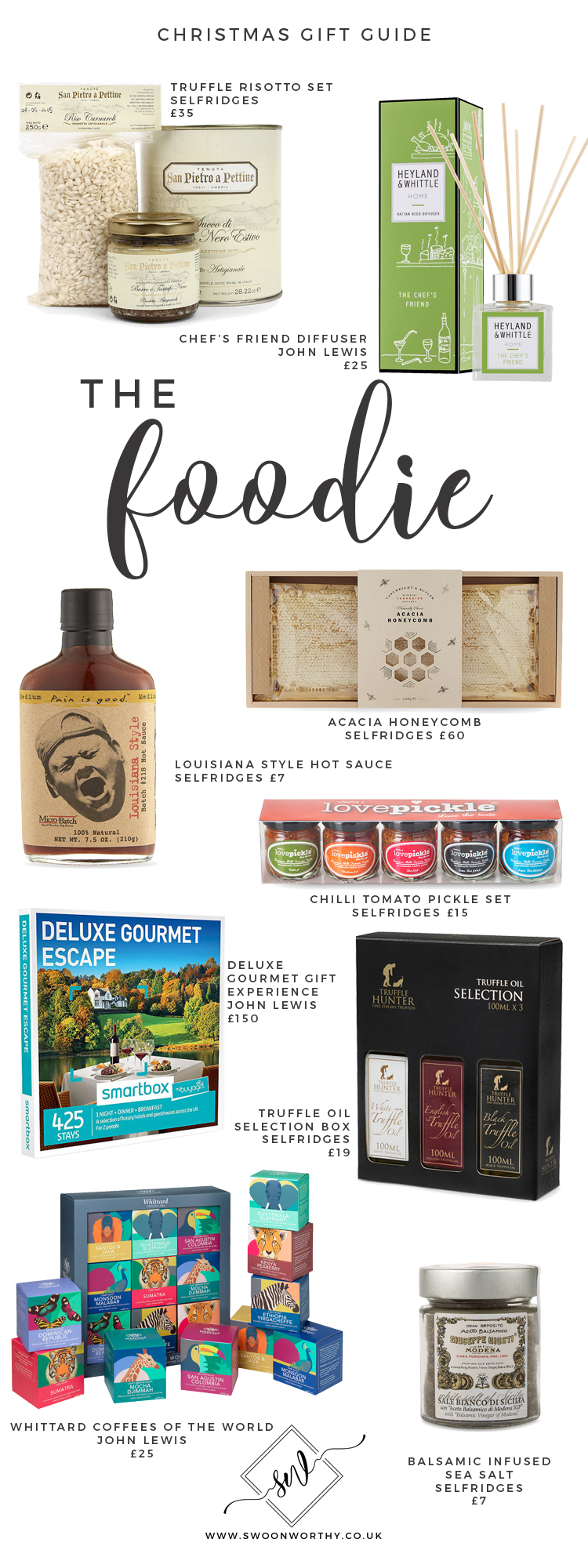 The Foodie Christmas Gift Guide