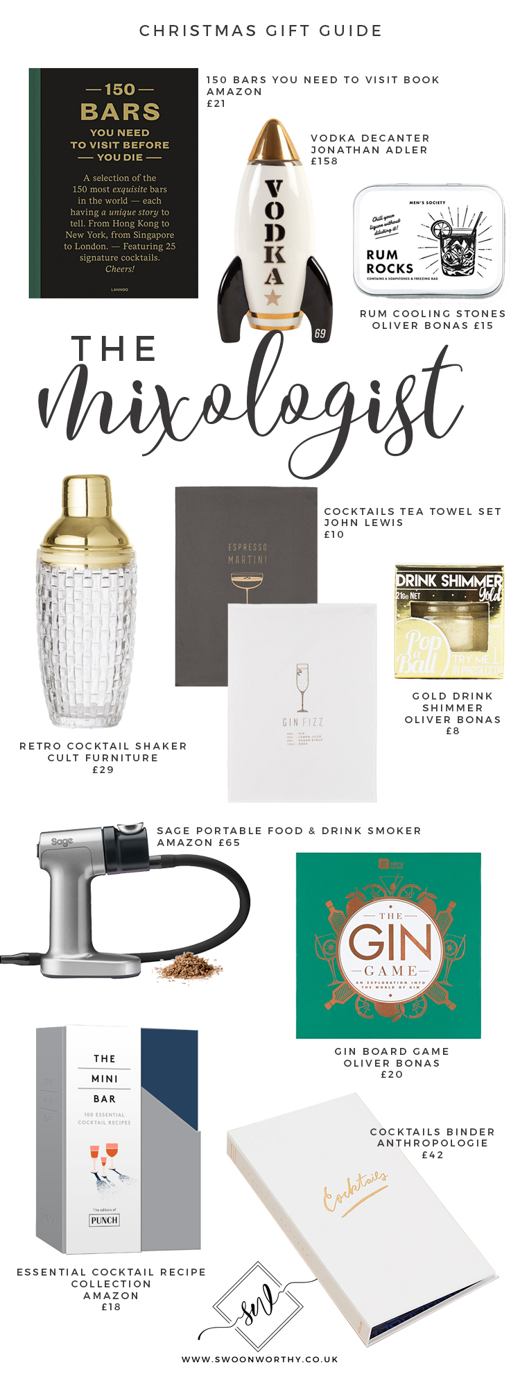 The Mixologist Christmas Gift Guide