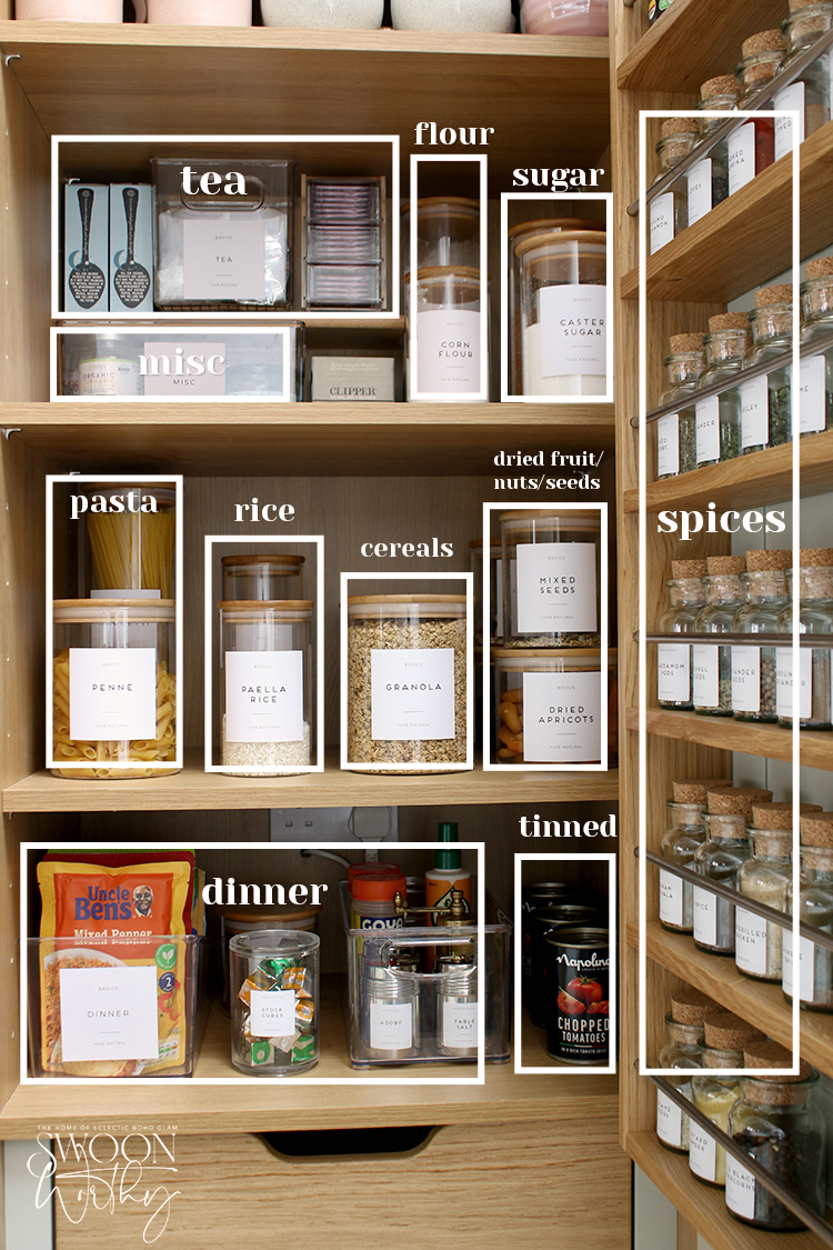 Pantry organisation with each section marked off to show where items are stored