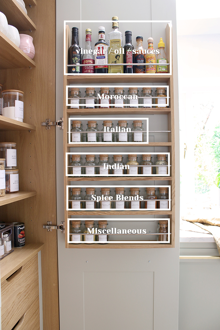 door pantry organising